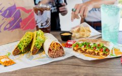 What will you order from Taco Bell?