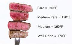 Kenzie's Komplaints: Why steak is gross