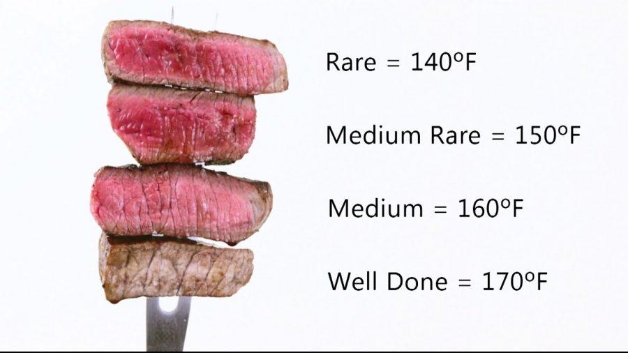 Kenzie%27s+Komplaints%3A+Why+steak+is+gross