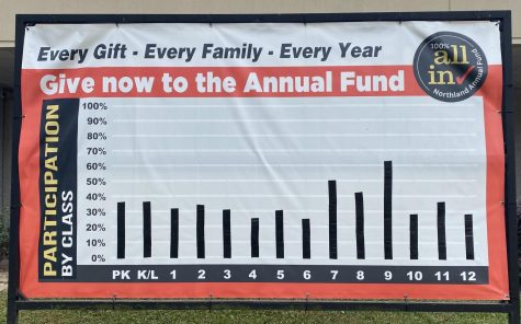 Banner of donations